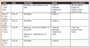 doc 680878 business travel itinerary template u2013 business travel