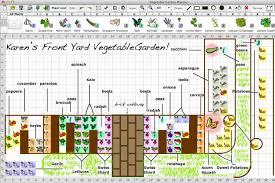 how to design a vegetable garden layout best idea garden