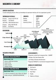 Seek Resume Database Your Pitchh Infographic Resumes
