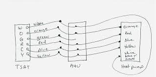 payne heat pump wiring diagram 3 wire dryer inside radiantmoons me