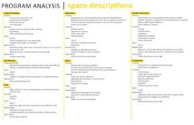 space planning program 4 program analysis amy alonso