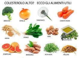 alimenti anticolesterolo colesterolo alto cosa mangiare men