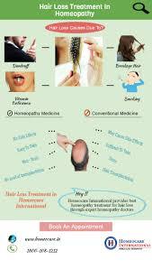 homeopathy treatment for hair loss visual ly