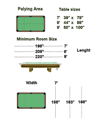pool table sizes chart pool table room dimensions plavi grad