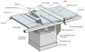 cabinet table saw for sale cabinet saw vs table saw cabinet table saw anatomy cabinet table saw