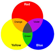 what color does blue and red make updated 2017