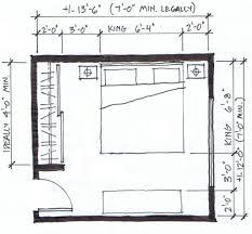average bedroom size how big should a bedroom be board vellum