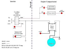 wiring diagram free sample wiring diagram for boat trailer best