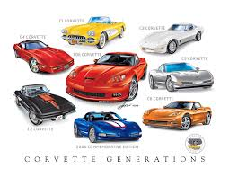 corvette generations parts corvette generations poster 12x18 ready to frame c1 to z06 ebay