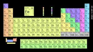 element 82 periodic table new element in periodic table to honor tennessee