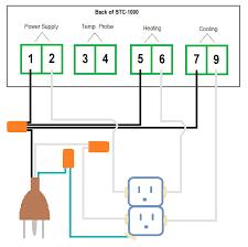 force controller wiring diagram wiring diagram