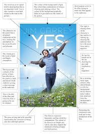 film yes man man poster analysis
