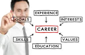 real estate agent careers ambergate realty advisors