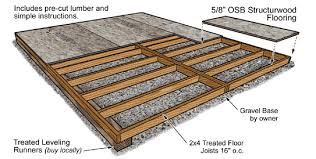 compatible foundation types wood frame system