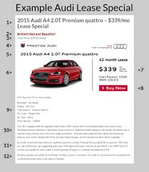 audi lease specials making an informed decision
