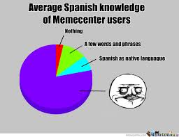 Funny Spanish Meme - spanish knowledge by derpettina meme center