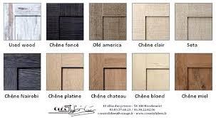 porte de placard cuisine sur mesure meuble haut bas cuisine vitr porte vitre noir blanc ou alu for
