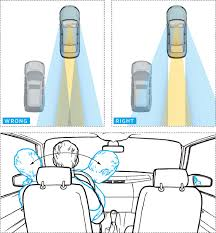 Blind Corner Mirror How To Make Your Rearview Mirrors Blind Spot Proof