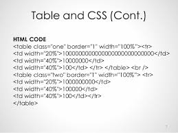 Table Td Width Table And Form Html U0026css