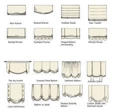 Make Roman Shades From Blinds Best 25 Roman Curtains Ideas On Pinterest Roman Shades Roman