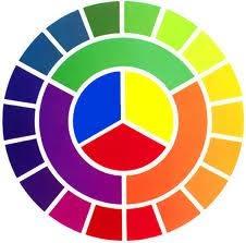 the 25 best paint color wheel ideas on pinterest colour mixing