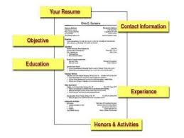 resume writing of resume and cv writing