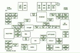 chevy fuse box diagram chevy automotive wiring diagrams within