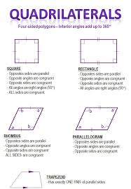 103 best math quadrilaterals u0026 triangles images on pinterest