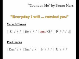 Bruno Mars Count On Me With Lyrics Count On Me Moving Chord Chart
