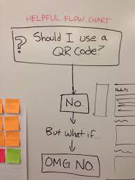 Meme Qr Code - should i use a qr code amusing pinterest qr codes