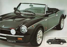 fiat spider 1978 volumex rims or facsimilie