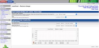 how to install cacti monitoring tool on ubuntu 14 04 14 10 linux