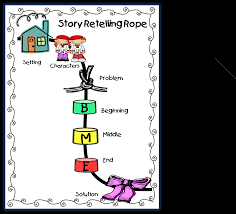 Printable Halloween Stories Kids by First Grade Wow Retelling Stories