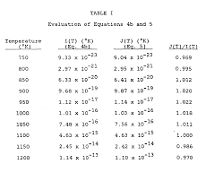 what is exponential equation jennarocca