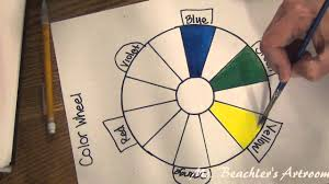 painting a color wheel youtube