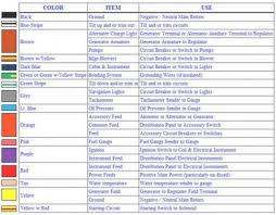 wiring diagram color codes u2013 readingrat net