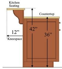 kitchen island raised bar kitchen seating u2013 how much knee space