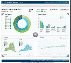 bureau of the census census bureau lehd dashboard application boost labs