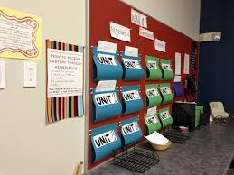 creative ideas for decorating a classroom find creative