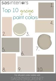 Colors For Walls Gone With The Beige Hello Greige Jenna Burger