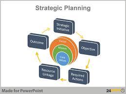 graphics for strategic planning graphics www graphicsbuzz com
