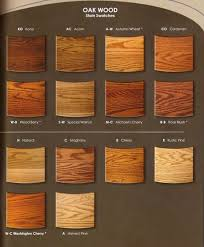best paint finish for oak cabinets farmhouse finishes cherry cabinets kitchen staining wood