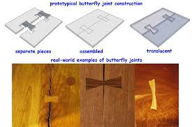 Different Wood Joints And Their Uses by Hobbit House Glossary