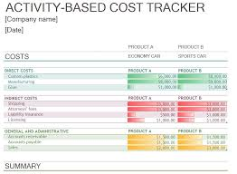 Excel Costing Template Cost Tracker Template Activity Based Cost Tracker