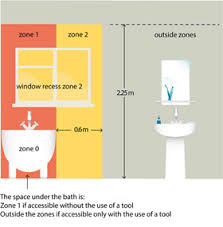 section 701 locations containing a bath or shower iet electrical