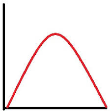 Bell Curve Excel Template Excel Analytics4all