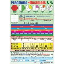 posters fractions decimals percentages maths poster free