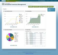 Small Business Spreadsheets Are You Running Your Small Business On Spreadsheets Bizelo Has A