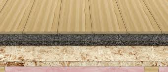 Laminate Flooring Soundproof Underlay Soundproofing Laminate Flooring Home Design U0026 Interior Design