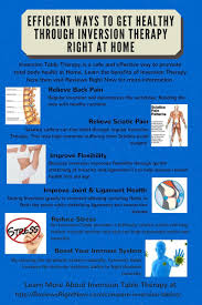 inversion therapy table benefits this infographic shows the benefits of regular inversion table